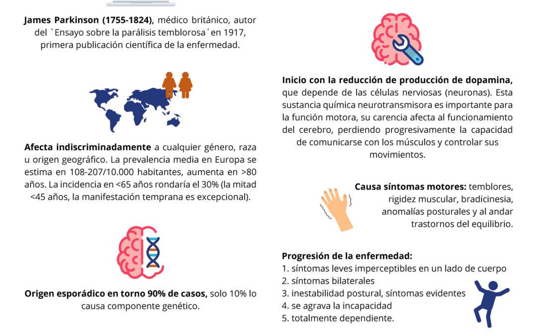 ¿Qué debemos saber sobre la Enfermedad del Parkinson?